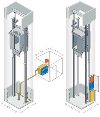 Elevators_Join_the_Green_Bandwagon 01.aspx?width=340 elevators join the green bandwagon