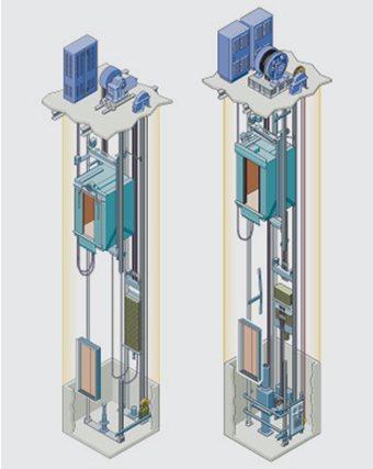 Energy_Efficient_Elevator_Technologies 01.aspx?width=340 energy efficient elevator technologies