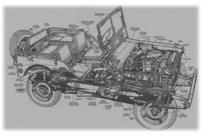 Jeep Model MB