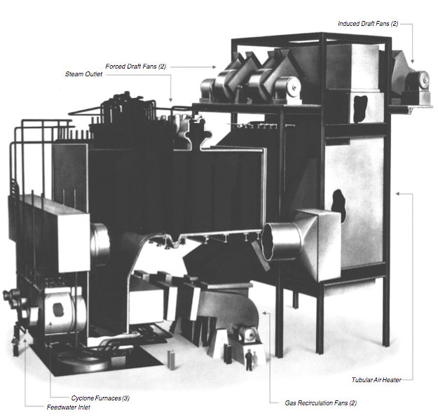 Philo 6 Steam-Electric Generating Unit