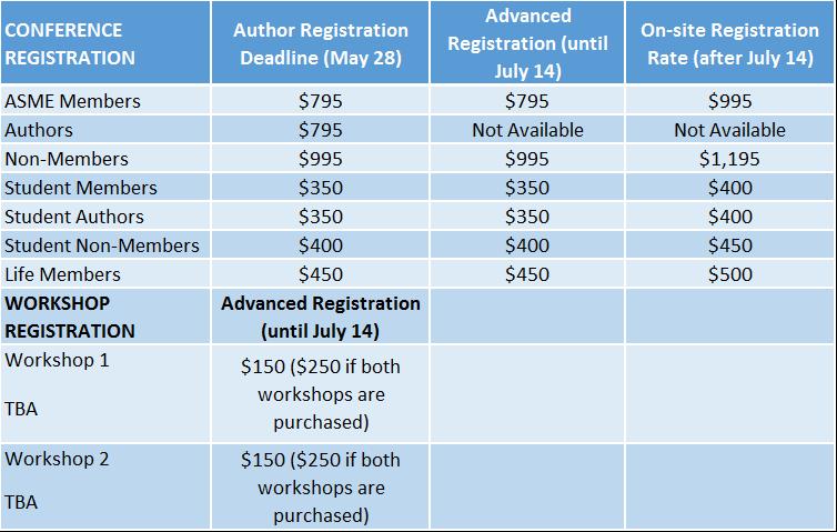 FEDSM 2018 Registration Fees