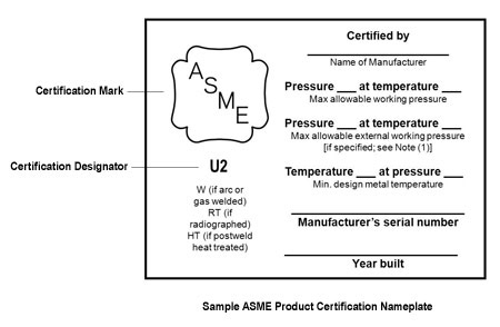 Introduction ASMEs Product Certification